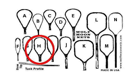 Profile H